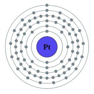 Platinum 100% Natural Perfume Oil